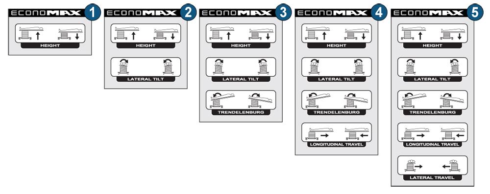 economax_models